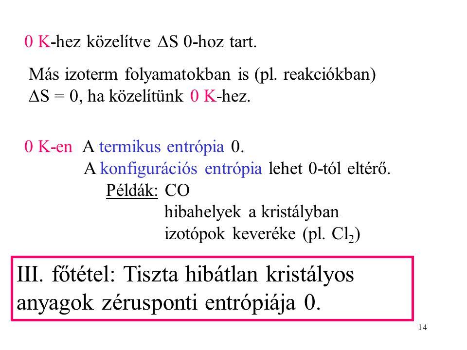 14 0 K-hez közelítve  S 0-hoz tart. Más izoterm folyamatokban is (pl. reakciókban)  S = 0, ha közelítünk 0 K-hez. 0 K-en A termikus entrópia 0. A ko