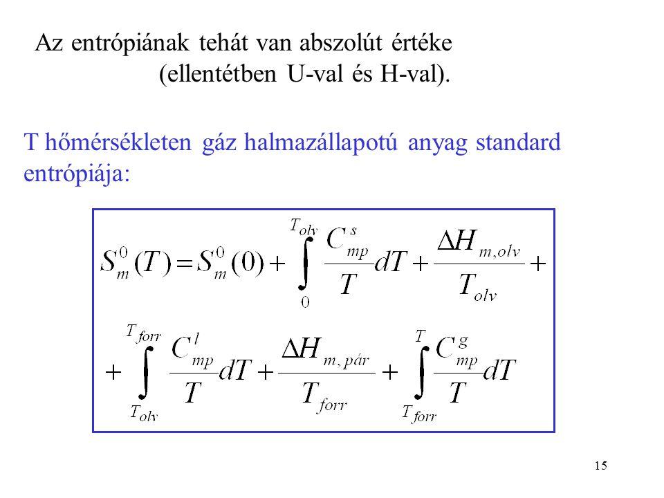 15 Az entrópiának tehát van abszolút értéke (ellentétben U-val és H-val). T hőmérsékleten gáz halmazállapotú anyag standard entrópiája:
