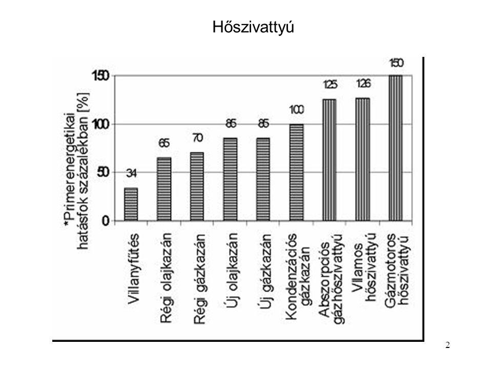 13 Az izoterm és az adiabatikus lépést többször ismételve elérhetjük-e a 0 K-t.