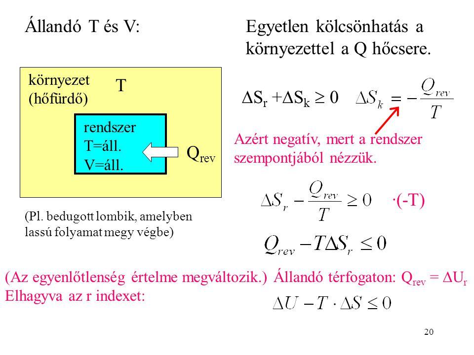 20 Állandó T és V: rendszer T=áll. V=áll. környezet (hőfürdő) T Q rev (Pl. bedugott lombik, amelyben lassú folyamat megy végbe) Egyetlen kölcsönhatás