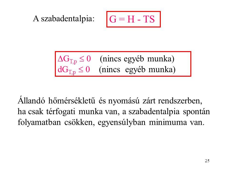 25 G = H - TS A szabadentalpia: Állandó hőmérsékletű és nyomású zárt rendszerben, ha csak térfogati munka van, a szabadentalpia spontán folyamatban cs
