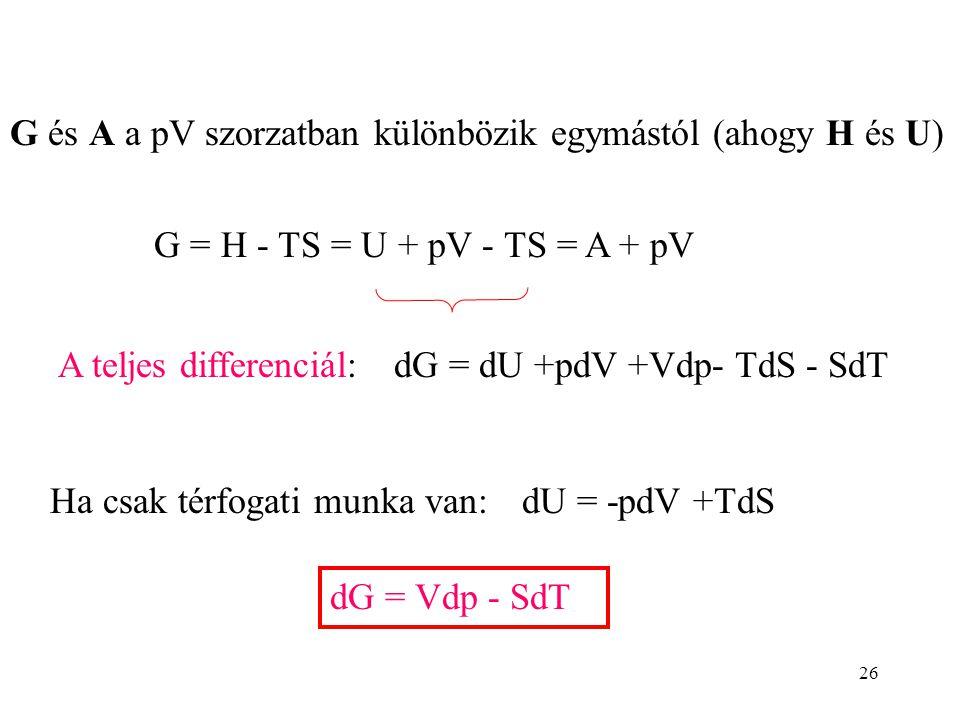26 G és A a pV szorzatban különbözik egymástól (ahogy H és U) G = H - TS = U + pV - TS = A + pV dG = dU +pdV +Vdp- TdS - SdT dG = Vdp - SdT dU = -pdV