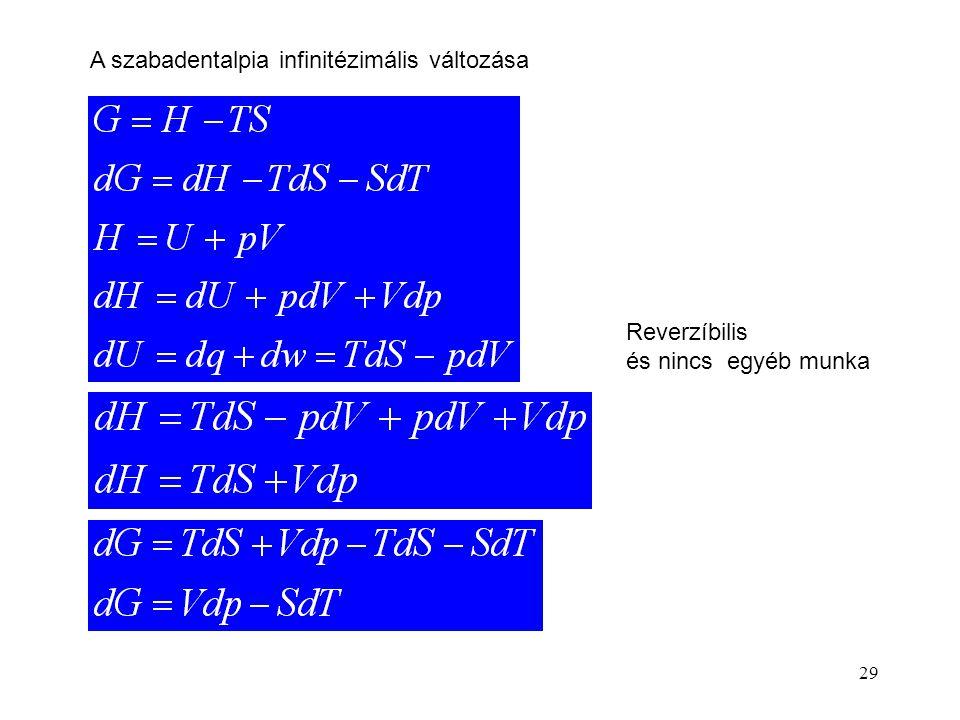 29 A szabadentalpia infinitézimális változása Reverzíbilis és nincs egyéb munka