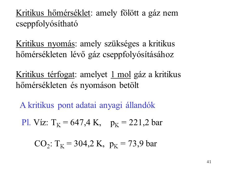 41 Kritikus hőmérséklet: amely fölött a gáz nem cseppfolyósítható Kritikus nyomás: amely szükséges a kritikus hőmérsékleten lévő gáz cseppfolyósításáh
