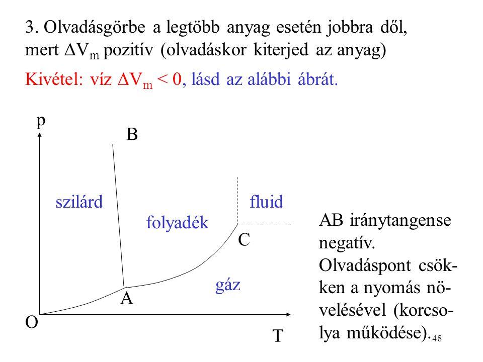 48 3. Olvadásgörbe a legtöbb anyag esetén jobbra dől, mert  V m pozitív (olvadáskor kiterjed az anyag) Kivétel: víz  V m < 0, lásd az alábbi ábrát.