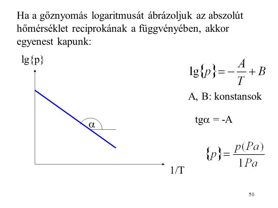 50 Ha a gőznyomás logaritmusát ábrázoljuk az abszolút hőmérséklet reciprokának a függvényében, akkor egyenest kapunk: 1/T lg{p}  A, B: konstansok tg