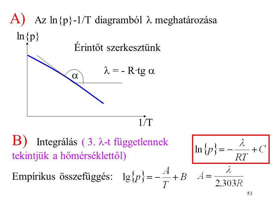 53 A) Az ln{p}-1/T diagramból  meghatározása ln{p} 1/T   = - R·tg  Érintőt szerkesztünk B) Integrálás ( 3.  -t függetlennek tekintjük a hőmérsék