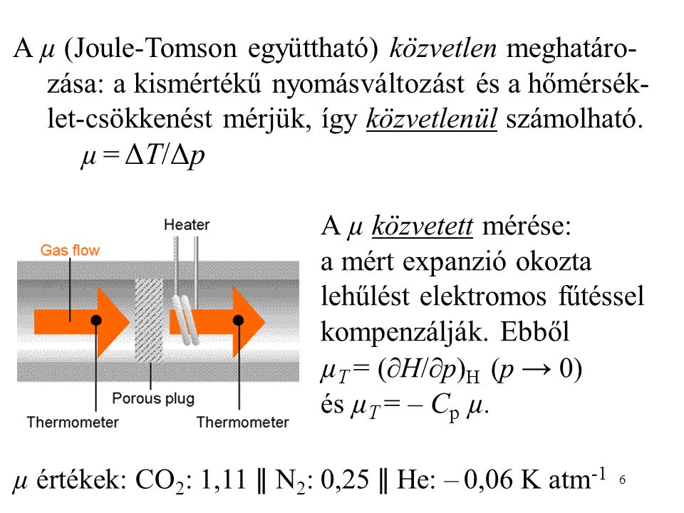 6 A µ (Joule-Tomson együttható) közvetlen meghatáro- zása: a kismértékű nyomásváltozást és a hőmérsék- let-csökkenést mérjük, így közvetlenül számolha