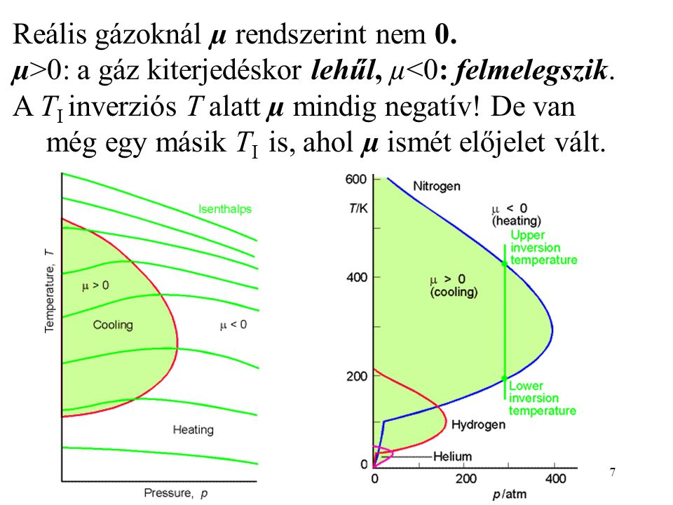 7 Reális gázoknál µ rendszerint nem 0. µ>0: a gáz kiterjedéskor lehűl, µ<0: felmelegszik. A T I inverziós T alatt µ mindig negatív! De van még egy más