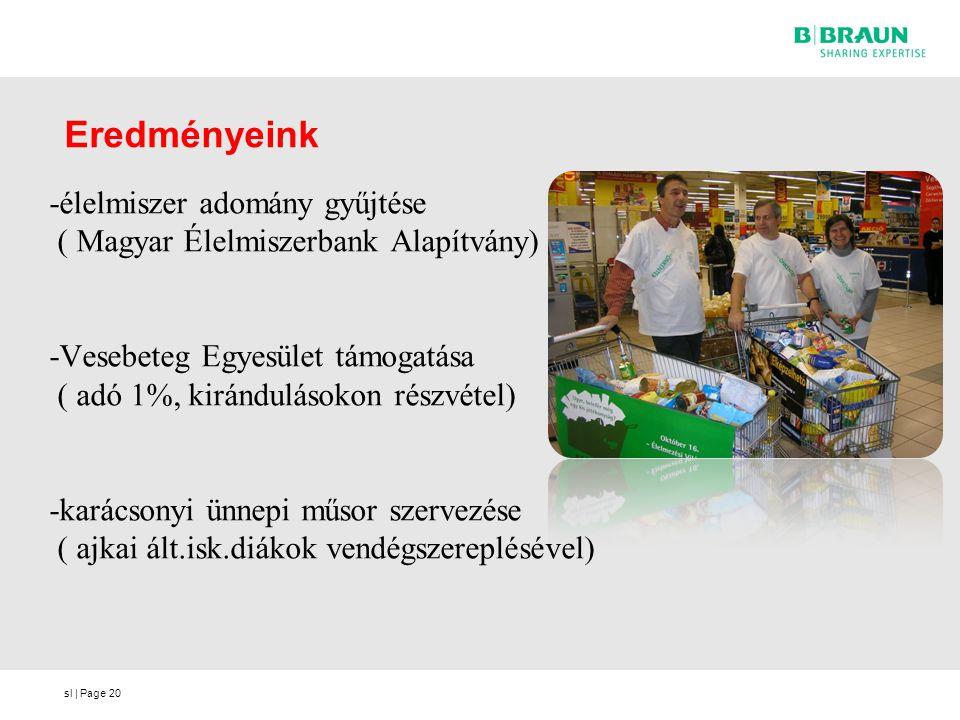 sl | Page Eredményeink 20 -élelmiszer adomány gyűjtése ( Magyar Élelmiszerbank Alapítvány) -Vesebeteg Egyesület támogatása ( adó 1%, kirándulásokon ré