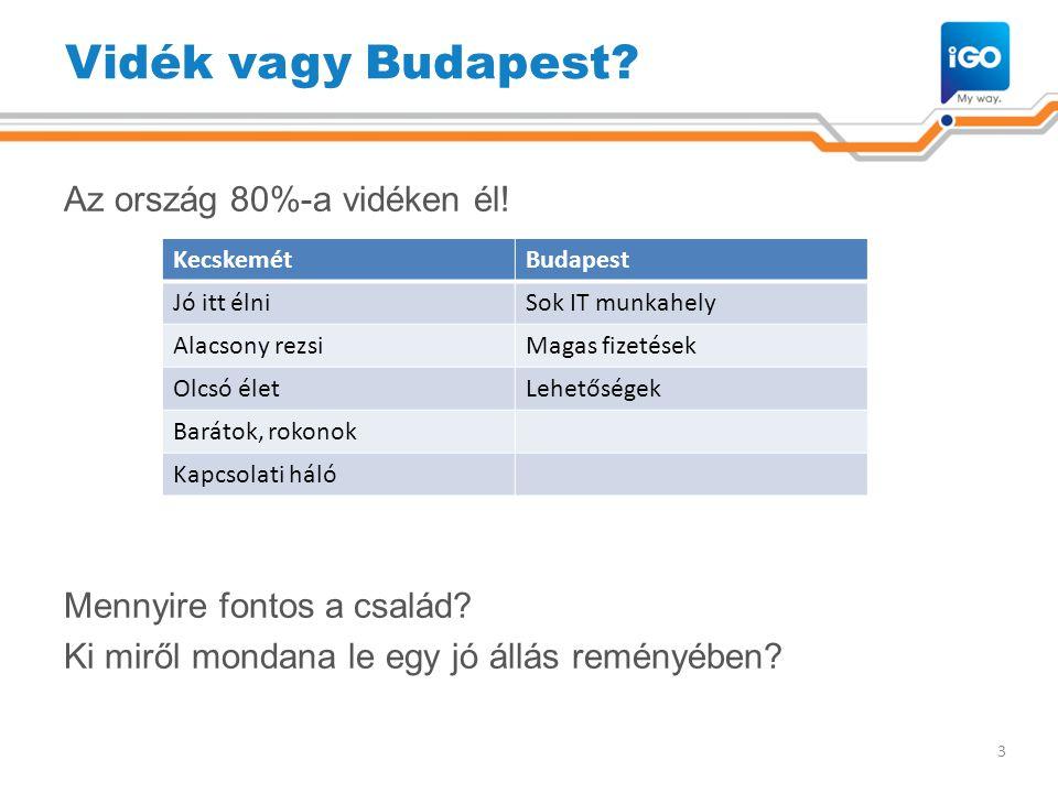 Vidék vagy Budapest? Az ország 80%-a vidéken él! Mennyire fontos a család? Ki miről mondana le egy jó állás reményében? KecskemétBudapest Jó itt élniS