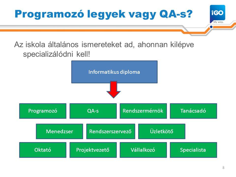 Programozó legyek vagy QA-s? Az iskola általános ismereteket ad, ahonnan kilépve specializálódni kell! 8 Informatikus diploma ProgramozóQA-sRendszermé
