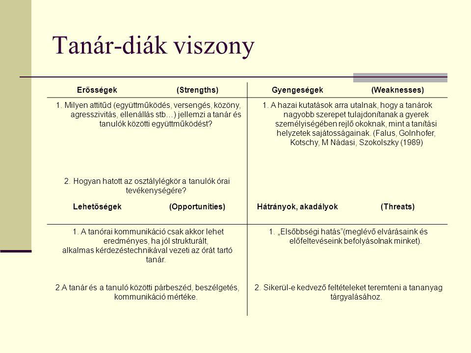 Tanár-diák viszony Erősségek(Strengths)Gyengeségek(Weaknesses) 1. Milyen attitűd (együttműködés, versengés, közöny, agresszivitás, ellenállás stb…) je