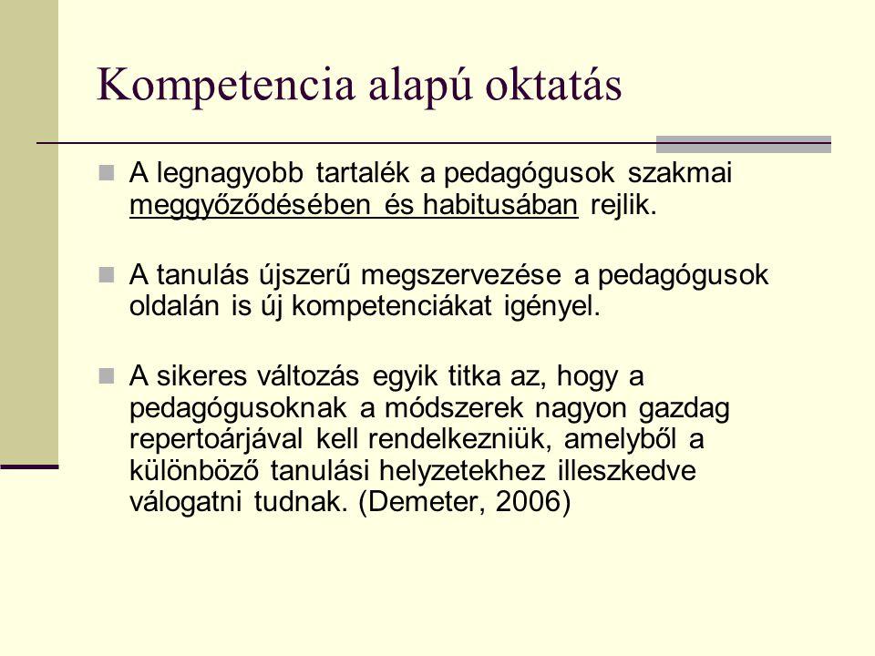 Kompetencia alapú oktatás  A legnagyobb tartalék a pedagógusok szakmai meggyőződésében és habitusában rejlik.  A tanulás újszerű megszervezése a ped
