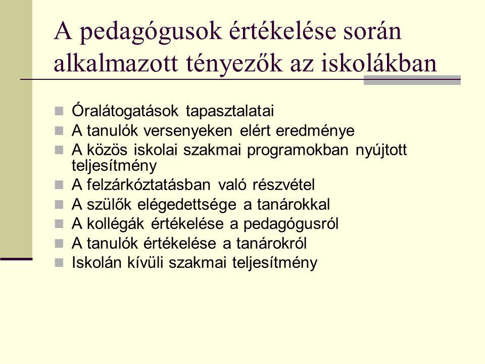 Szaktanácsadás  Felügyelő helyett szaktanácsadó (1985.