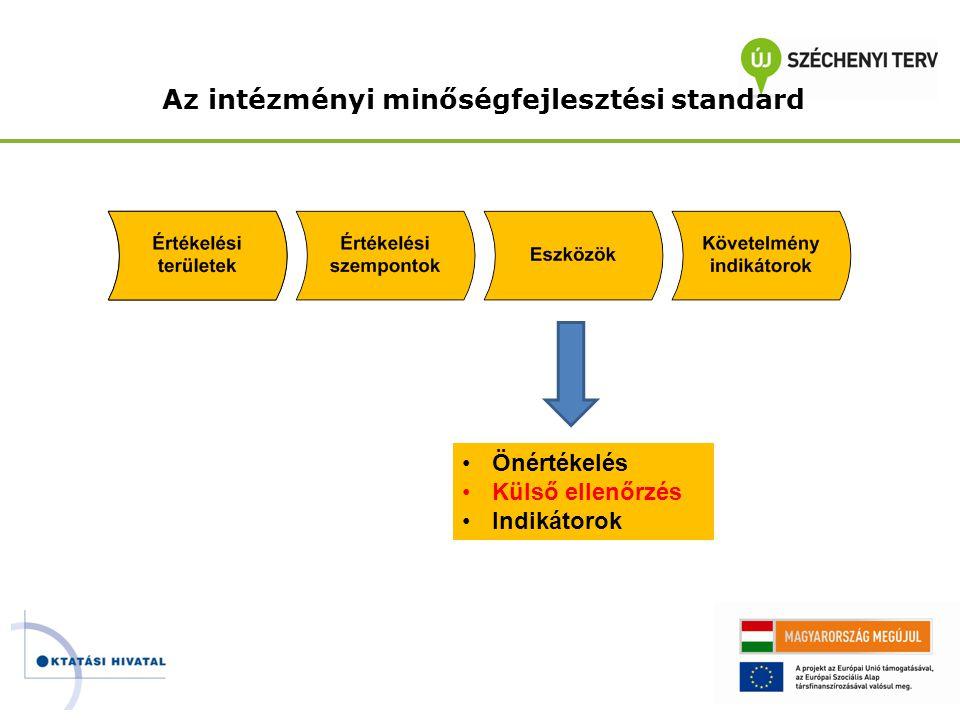Az intézményi minőségfejlesztési standard •Önértékelés •Külső ellenőrzés •Indikátorok