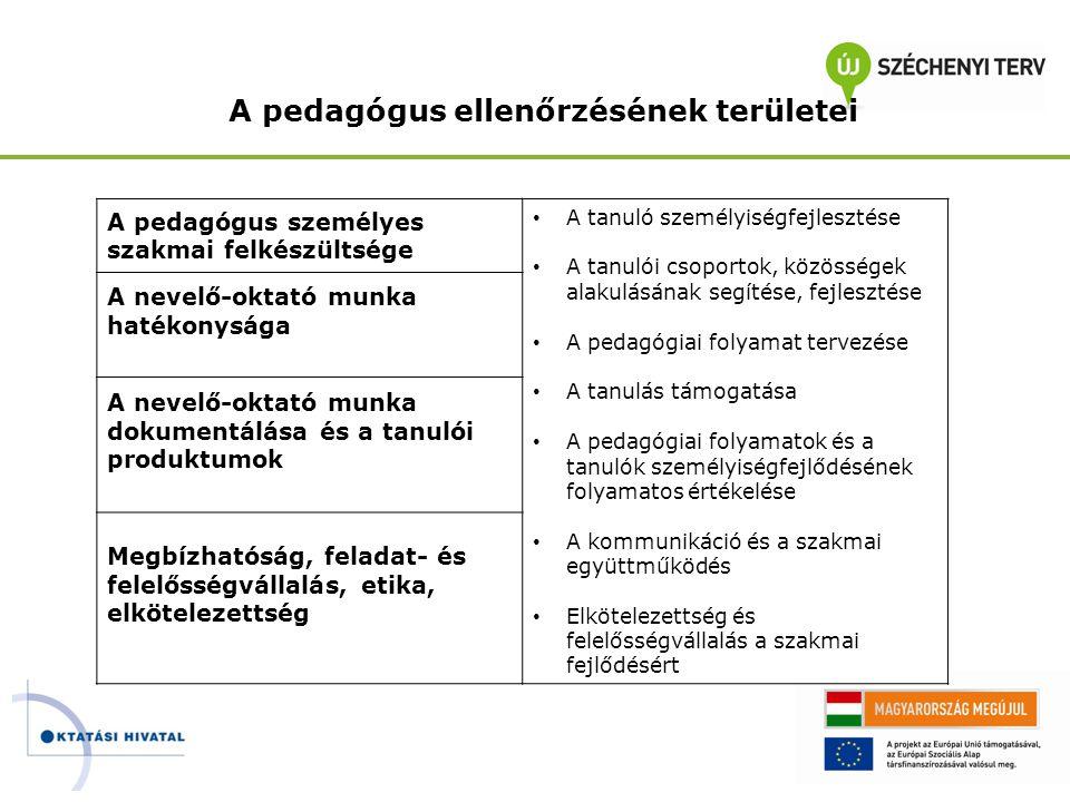 A pedagógus ellenőrzésének területei A pedagógus személyes szakmai felkészültsége • A tanuló személyiségfejlesztése • A tanulói csoportok, közösségek
