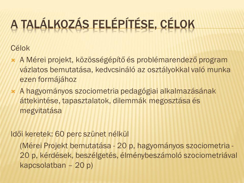 Célok  A Mérei projekt, közösségépítő és problémarendező program vázlatos bemutatása, kedvcsináló az osztályokkal való munka ezen formájához  A hagy