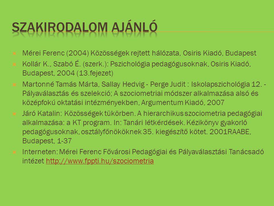  Mérei Ferenc (2004) Közösségek rejtett hálózata, Osiris Kiadó, Budapest  Kollár K., Szabó É. (szerk.): Pszichológia pedagógusoknak, Osiris Kiadó, B