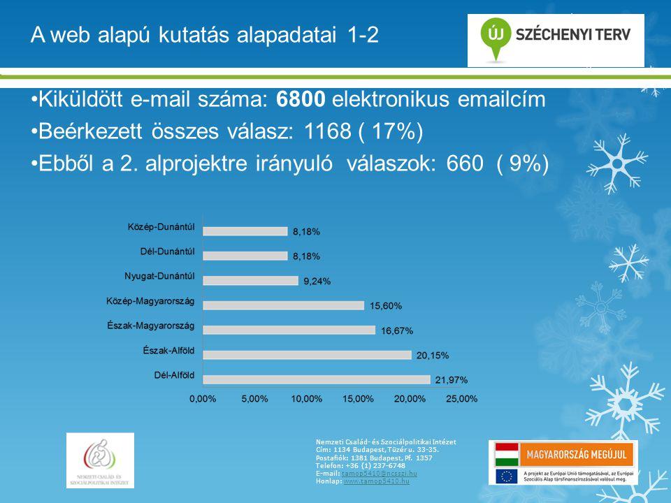 A web alapú kutatás alapadatai 1-2 •Kiküldött e-mail száma: 6800 elektronikus emailcím •Beérkezett összes válasz: 1168 ( 17%) •Ebből a 2. alprojektre