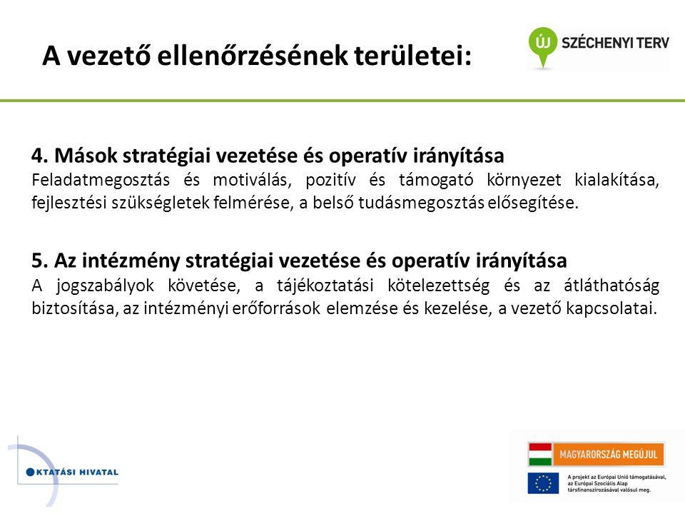 A vezető ellenőrzésének területei: 4. Mások stratégiai vezetése és operatív irányítása Feladatmegosztás és motiválás, pozitív és támogató környezet ki