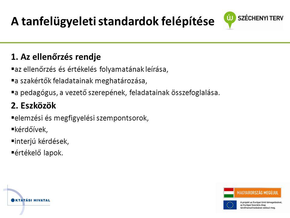 A tanfelügyeleti standardok felépítése 1. Az ellenőrzés rendje  az ellenőrzés és értékelés folyamatának leírása,  a szakértők feladatainak meghatáro