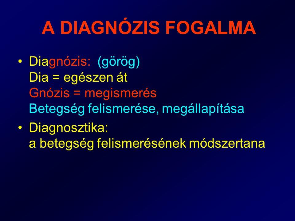 A beteg panasza Diagnózis anamnesis Laboratóriumi vizsgálatok Eszközös vizsgálatok Gyógyítás Panasz megszűnése