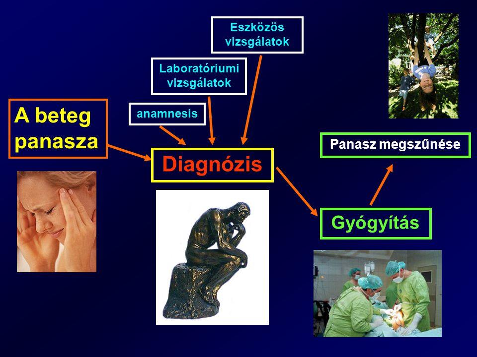 A DIAGNÓZIS FAJTÁI •Etiológiai: a betegség okára •Patogenetikai: a betegség kialakulásának útjára •Anatómiai: az elváltozás helyére •Patológiai: a betegség jellegére •Stádium: a betegség előrehaladottsági fokára •Funkcionális: a betegség okozta működési zavarra •Prognosztikai: a betegség várható kimenetelére ad választ.