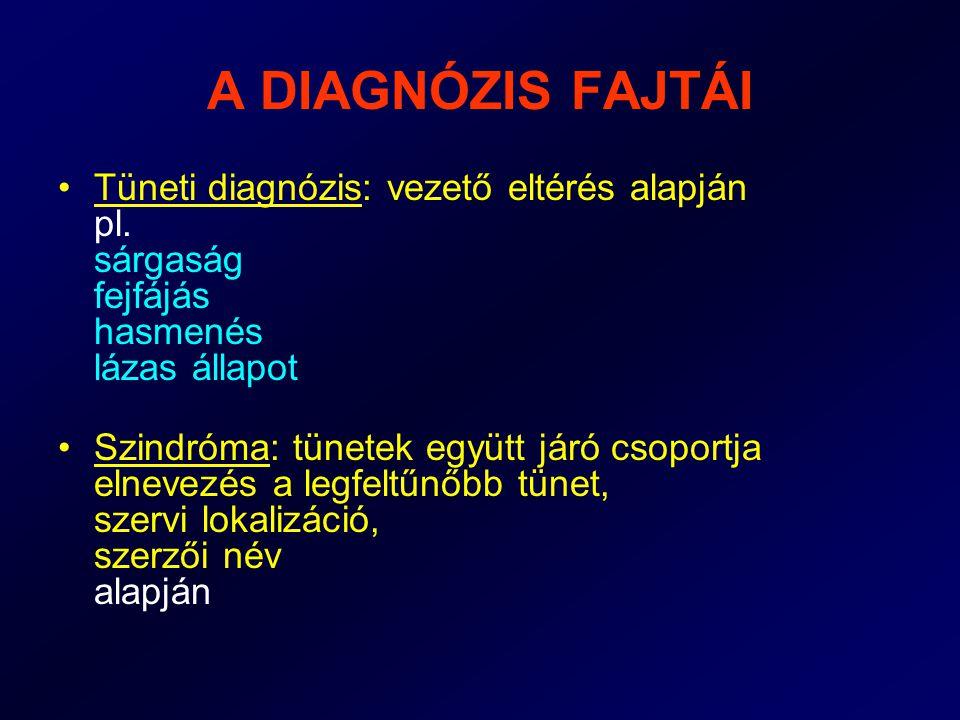 DIFFERENCIÁL DIAGNÓZIS •Hasonló betegségektől történő elkülönítés •Láz: •Tumor fertőzés autoimmun betegségek