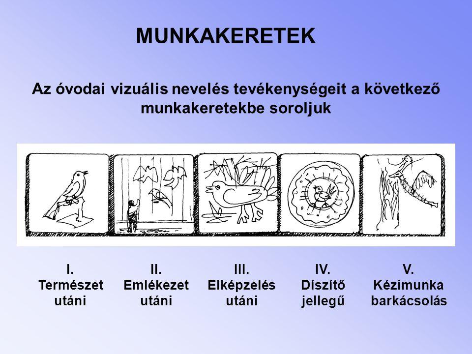 MUNKAKERETEK II. Emlékezet utáni III. Elképzelés utáni I. Természet utáni IV. Díszítő jellegű V. Kézimunka barkácsolás Az óvodai vizuális nevelés tevé