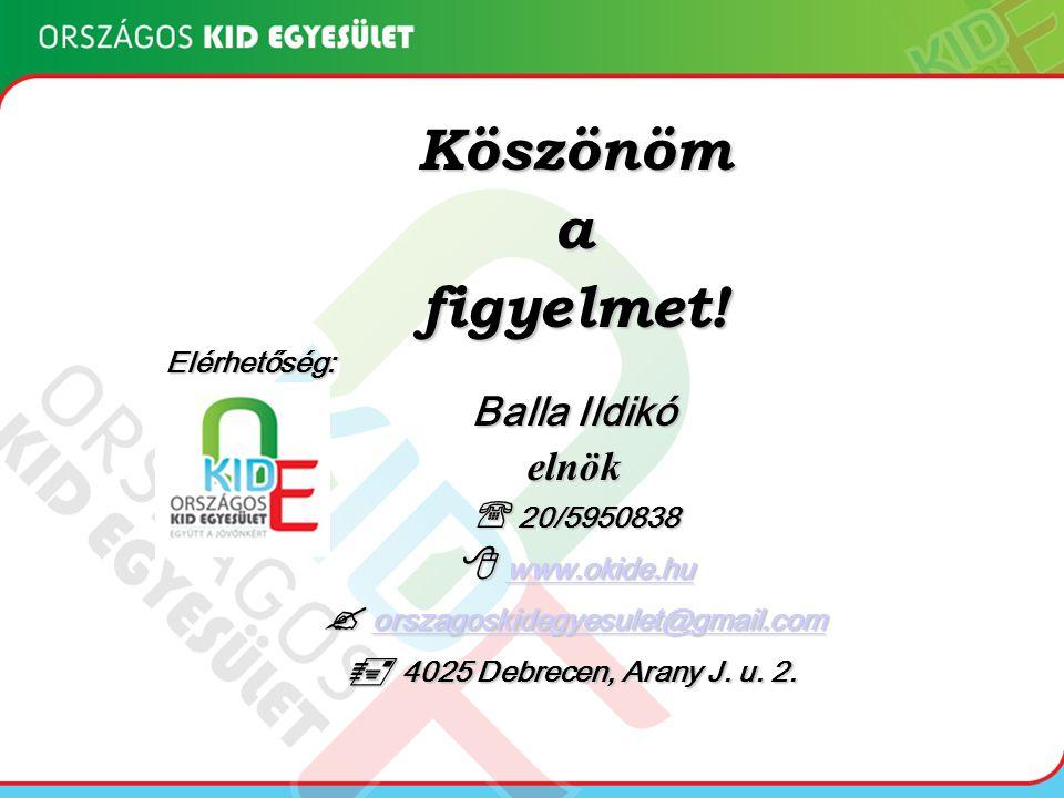Köszönömafigyelmet!Elérhetőség: Balla Ildikó elnök  20/5950838  www.okide.hu www.okide.hu  orszagoskidegyesulet@gmail.com orszagoskidegyesulet@gmail.com  4025 Debrecen, Arany J.