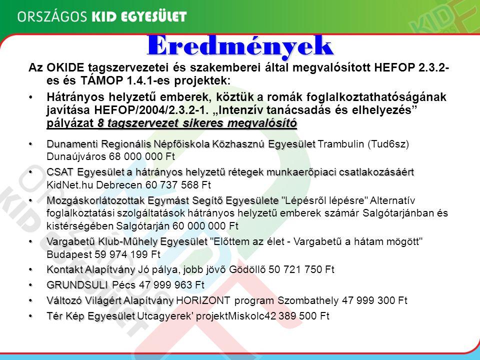 Eredmények II.5 tagszervezet sikeres megvalósító •HEFOP/2.3.2-05/1.
