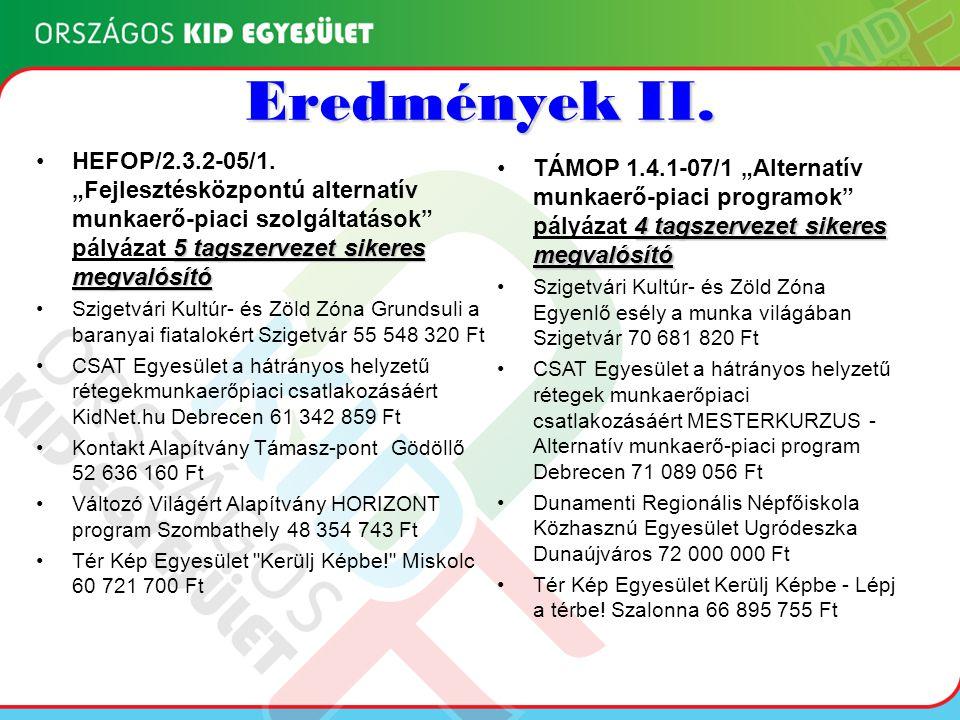 Eredmények II. 5 tagszervezet sikeres megvalósító •HEFOP/2.3.2-05/1.