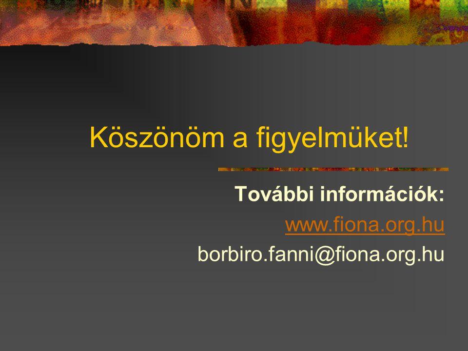 Köszönöm a figyelmüket! További információk: www.fiona.org.hu borbiro.fanni@fiona.org.hu
