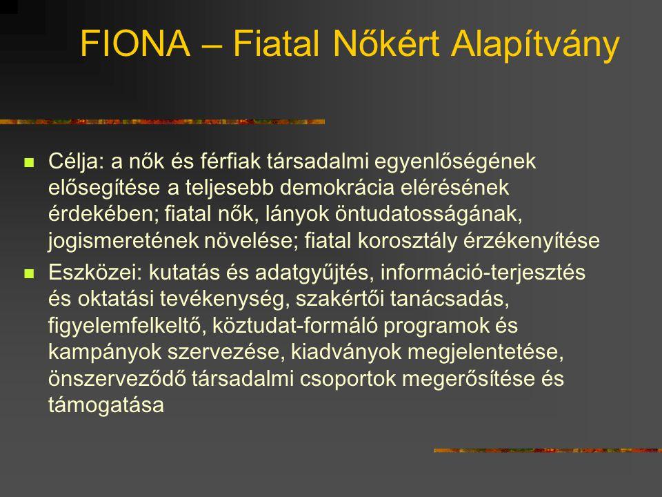 FIONA – Fiatal Nőkért Alapítvány  Célja: a nők és férfiak társadalmi egyenlőségének elősegítése a teljesebb demokrácia elérésének érdekében; fiatal n