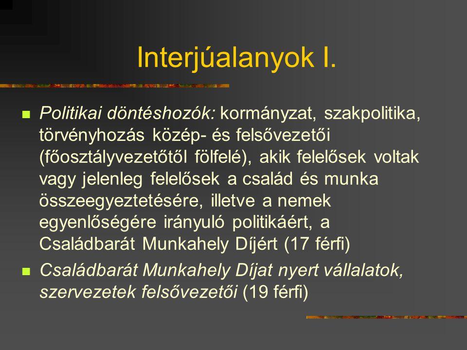 Interjúalanyok I.  Politikai döntéshozók: kormányzat, szakpolitika, törvényhozás közép- és felsővezetői (főosztályvezetőtől fölfelé), akik felelősek
