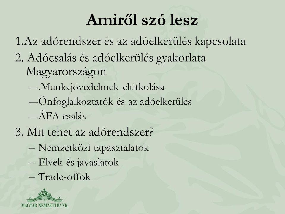 Amiről szó lesz 1.Az adórendszer és az adóelkerülés kapcsolata 2. Adócsalás és adóelkerülés gyakorlata Magyarországon ―.Munkajövedelmek eltitkolása ―Ö