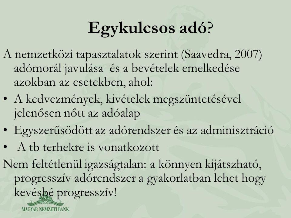 Egykulcsos adó? A nemzetközi tapasztalatok szerint (Saavedra, 2007) adómorál javulása és a bevételek emelkedése azokban az esetekben, ahol: •A kedvezm