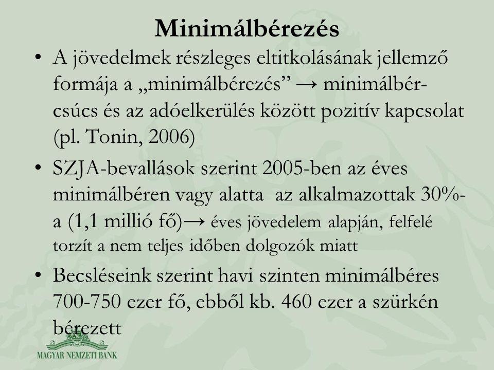 """Minimálbérezés •A jövedelmek részleges eltitkolásának jellemző formája a """"minimálbérezés"""" → minimálbér- csúcs és az adóelkerülés között pozitív kapcso"""