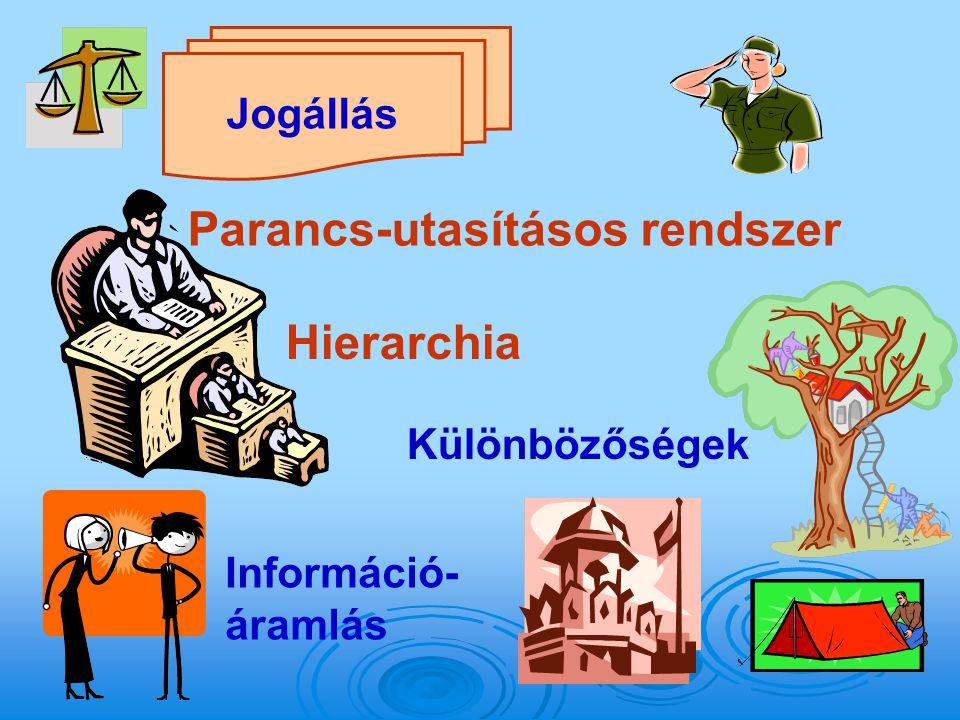 Jogállás Parancs-utasításos rendszer Különbözőségek Információ- áramlás Hierarchia