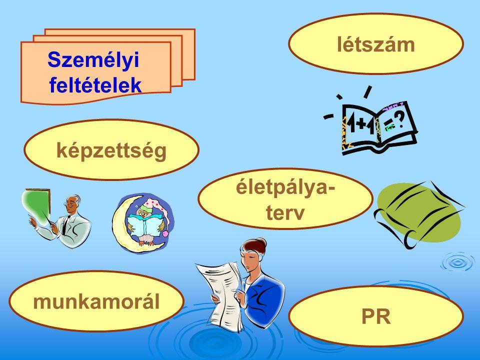 Személyi feltételek létszám képzettség PR munkamorál életpálya- terv