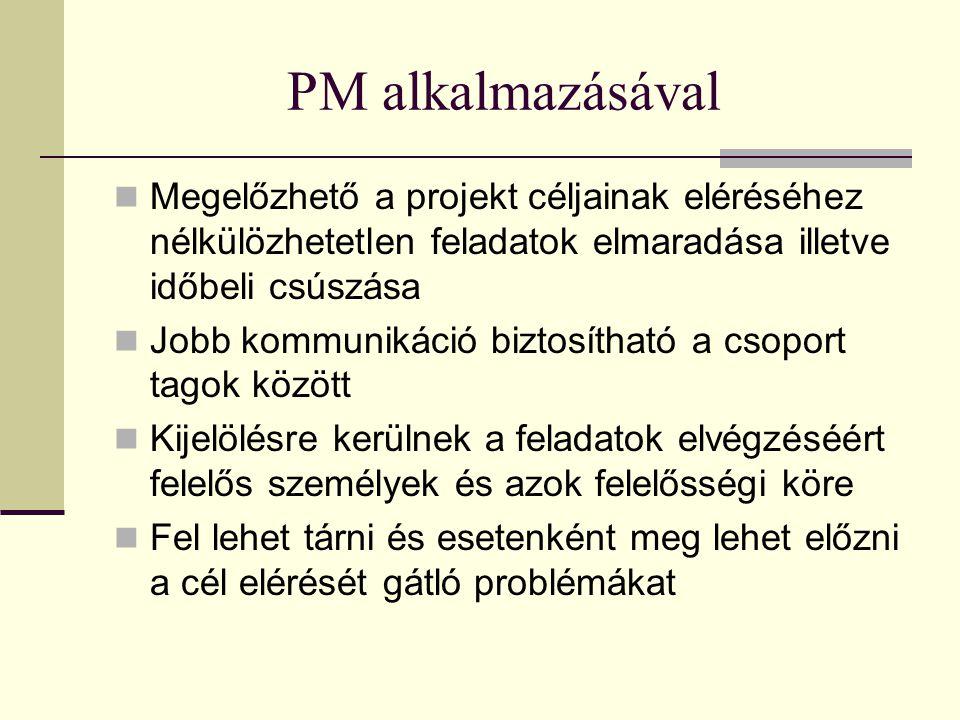 PM alkalmazásával  Megelőzhető a projekt céljainak eléréséhez nélkülözhetetlen feladatok elmaradása illetve időbeli csúszása  Jobb kommunikáció bizt