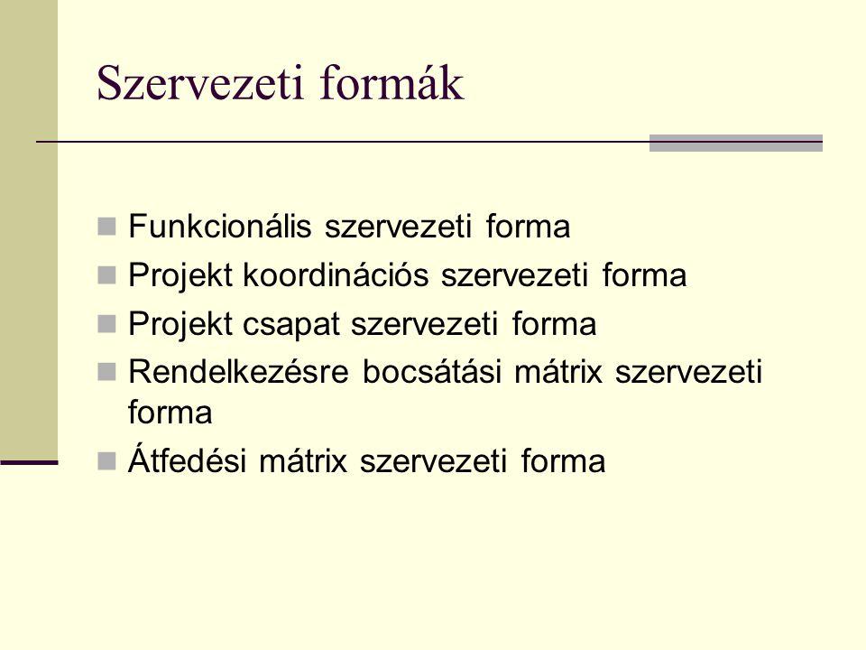 Szervezeti formák  Funkcionális szervezeti forma  Projekt koordinációs szervezeti forma  Projekt csapat szervezeti forma  Rendelkezésre bocsátási mátrix szervezeti forma  Átfedési mátrix szervezeti forma