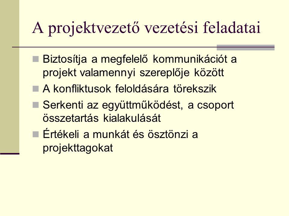 A projektvezető vezetési feladatai  Biztosítja a megfelelő kommunikációt a projekt valamennyi szereplője között  A konfliktusok feloldására törekszik  Serkenti az együttműködést, a csoport összetartás kialakulását  Értékeli a munkát és ösztönzi a projekttagokat