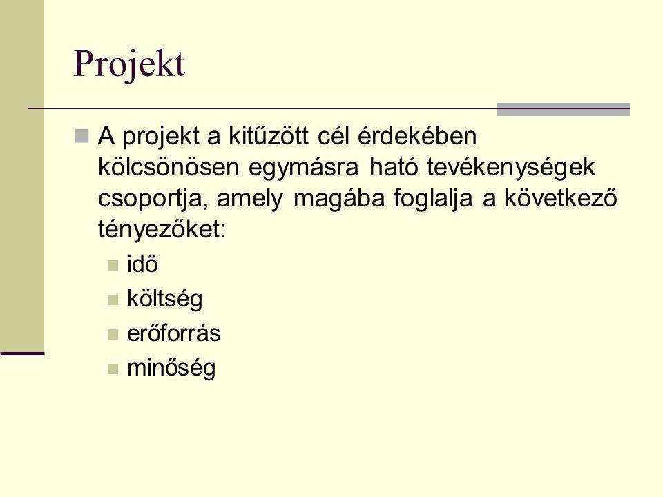 Projekt  A projekt a kitűzött cél érdekében kölcsönösen egymásra ható tevékenységek csoportja, amely magába foglalja a következő tényezőket:  idő  költség  erőforrás  minőség