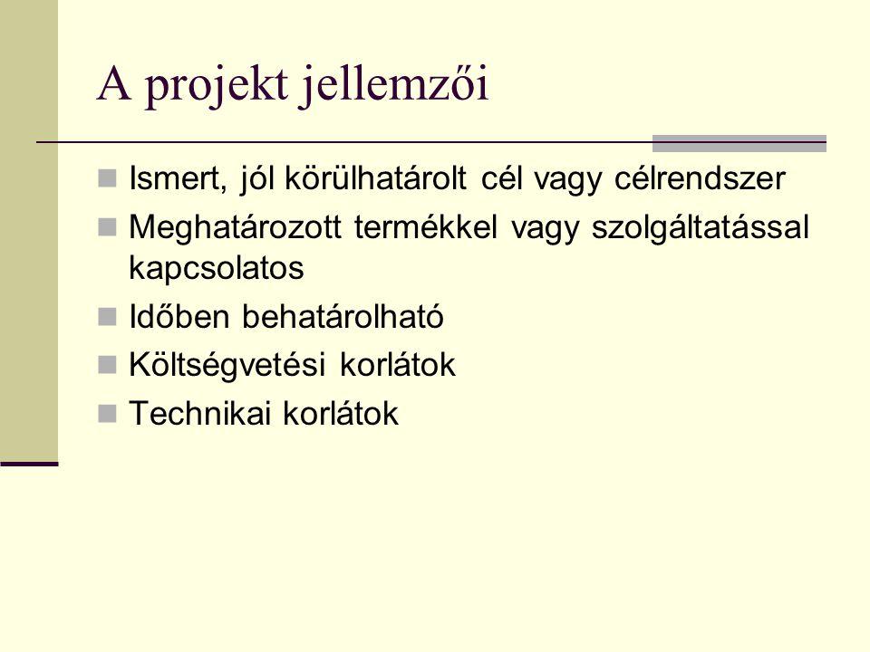 A projekt jellemzői  Ismert, jól körülhatárolt cél vagy célrendszer  Meghatározott termékkel vagy szolgáltatással kapcsolatos  Időben behatárolható  Költségvetési korlátok  Technikai korlátok