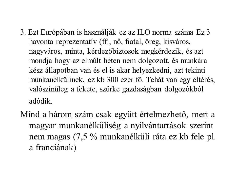 3. Ezt Európában is használják ez az ILO norma száma Ez 3 havonta reprezentatív (ffi, nő, fiatal, öreg, kisváros, nagyváros, minta, kérdezőbiztosok me