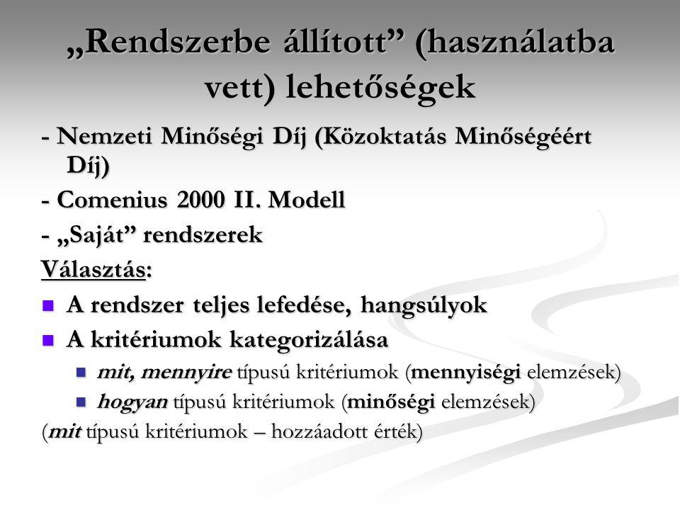"""""""Rendszerbe állított"""" (használatba vett) lehetőségek - Nemzeti Minőségi Díj (Közoktatás Minőségéért Díj) - Comenius 2000 II. Modell - """"Saját"""" rendszer"""