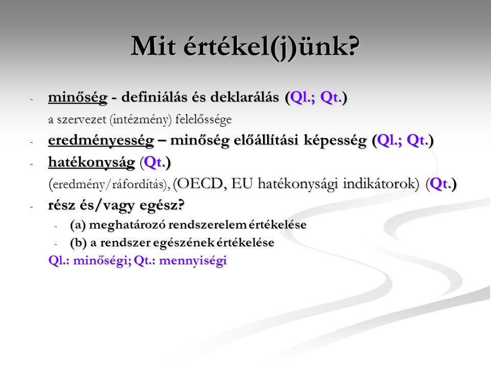 Mit értékel(j)ünk? - minőség - definiálás és deklarálás (Ql.; Qt.) a szervezet (intézmény) felelőssége - eredményesség – minőség előállítási képesség