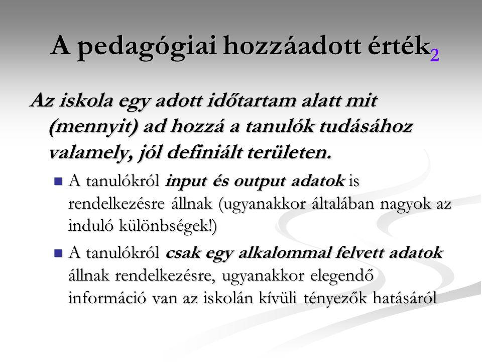 A pedagógiai hozzáadott érték 2 A pedagógiai hozzáadott érték 2 Az iskola egy adott időtartam alatt mit (mennyit) ad hozzá a tanulók tudásához valamel